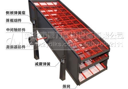 YK振动筛,砂石生产线设备